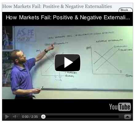 Image to go with video of: How Markets Fail: Positive & Negative Externalities